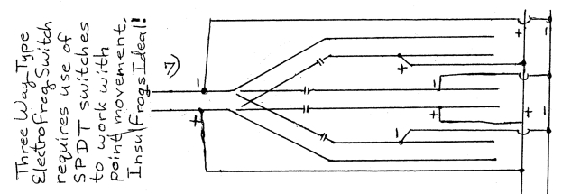 peco track wiring diagrams